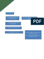 Patofisiologi Polio