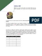 Capacitores Electroliticos SMD