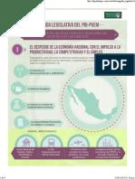 Agenda Legislativa Del PRI-PVEM