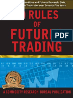 50 Futures Trading Rules