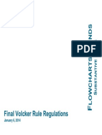Davis.polk .Final .Volcker.rule .Flowcharts.funds