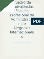 Administracion de Negocios Internacionales