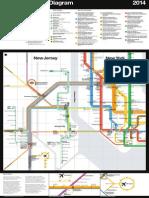 The NY-NJ regional transit map
