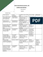 Curriculum Proposal