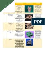 minerales tlabla de observaciones.docx