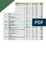 Evaluacion Economica II