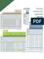 Informacion Nutricional SKD