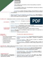 Tema 2 Gestion Empresas Informaticas