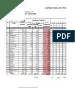 Data Malaria SulSel 2010-2013