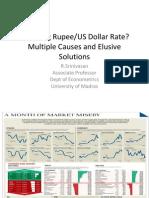 Declining Rupee