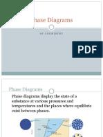 3 Phase Diagrams