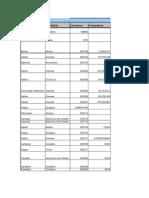 Obra Lia en Excel
