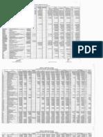 Ejecución Presupuestal 2013