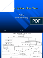 Point Type Ignition Flow Ch