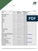 Tabelle_Studiengänge