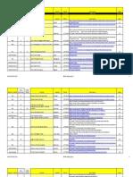Listado de Asesinatos 2014 en Puerto Rico hasta 1 de febrero de 2014 a las 8:00pm
