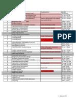 year11 year plan 2014