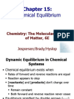 CH15 Chemical Equilibrium