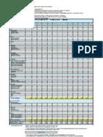 Planejadores_despesas_receitas