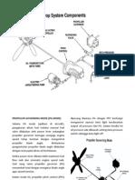 Propeller Governing Mode