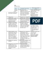rpp kimia 2013.docx