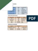 PFC FabLejia DimensionadoMatPrim