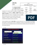 Anestésicos Locales.doc