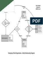 Lab3 Entity Relationship Diagram