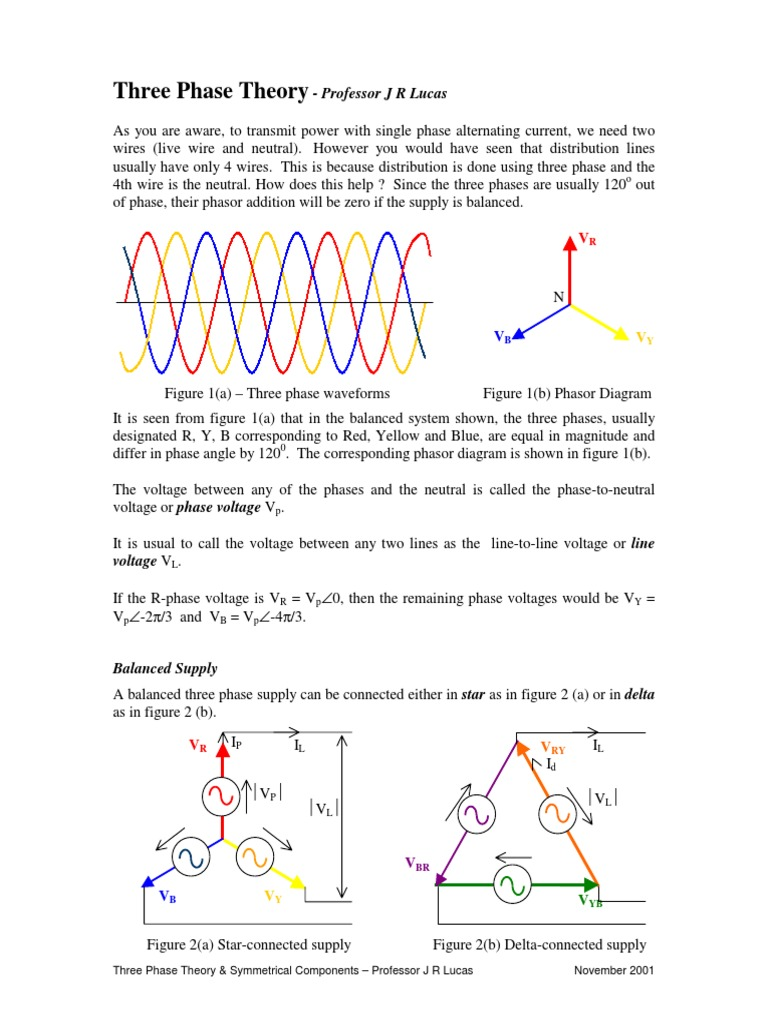 J. R. Lucas - Three Phase Theory | Ac Power | Capacitor  Phase Panel Wiring Diagram Red Blue Yellow on
