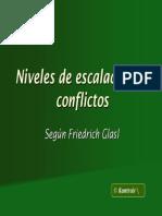 1.4 Niveles de Escalacion de Conflictos