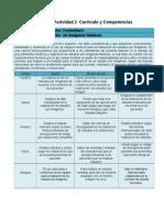 Cuadro 1 Curriculum y Competencias.