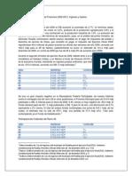 Ingresos y Finanzas, Puebla