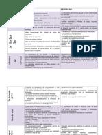 Biorreactor.docx