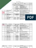 Data Surat Dinas 2013