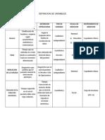 DEFINICION DE VARIABLES (investigación ligia)