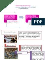 Movimientos y Organizaciones 2-2