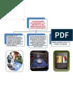 C6 El Nuevo Orden Internacional y La Geo-politica Del Orden Basada en El Nuevo Conocimiento