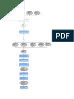 Aspect Impact Analysis PFD