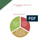 D5 INSTITUCIONES Y ACTORES POLÍTICOS A NIVEL NACIONAL Y MUNDIAL.