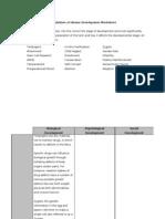129843333 BSHS325 BSHS 325 Week 1 Foundations of Human Development Worksheet