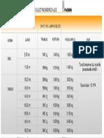 ficha 2_poste HA de uso electrico especiales facoro.pdf