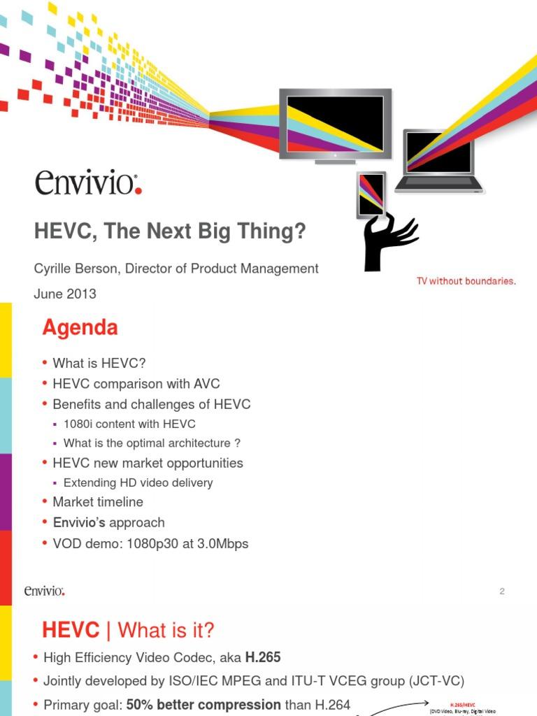 HEVC the Next Big Thing | H 264/Mpeg 4 Avc | High Definition
