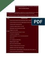 Etapele dezvoltarii limbajului