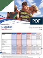 Resolution Health Comparison Brochure 2014