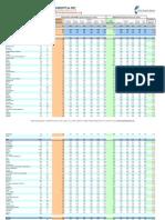 NFA_2010_Results.xlsx