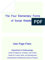 Fiske2007-Four Forms of Human Relations