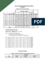 Calculation Using Taguchi Method for Hardness