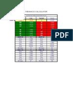 Fibonacci Calculator | Financial Economics | Economies