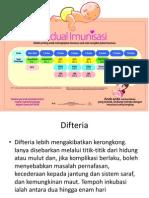 Imunisasi Kanak-Kanak