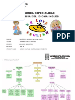 Final Project Linguistica